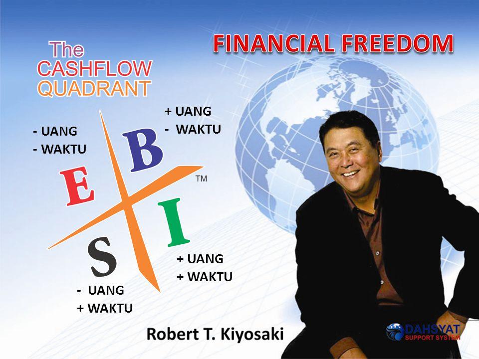 FINANCIAL FREEDOM + UANG - WAKTU - UANG - WAKTU + UANG + WAKTU - UANG