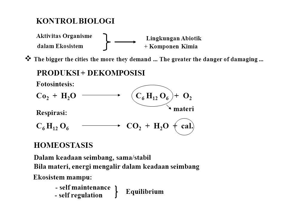 Lingkungan Abiotik + Komponen Kimia