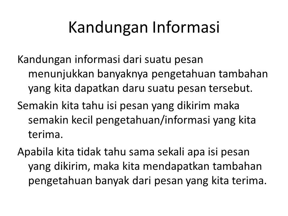 Kandungan Informasi