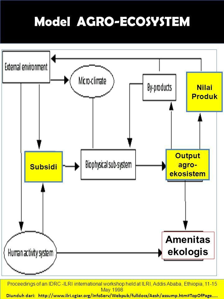 Model AGRO-ECOSYSTEM Amenitas ekologis Nilai Produk Output