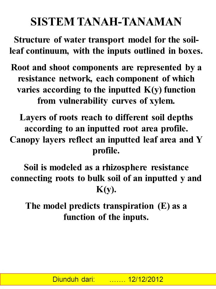 The model predicts transpiration (E) as a function of the inputs.