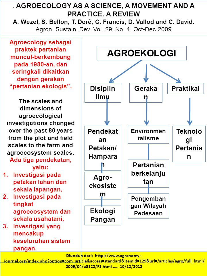. AGROECOLOGY AS A SCIENCE, A MOVEMENT AND A PRACTICE. A REVIEW