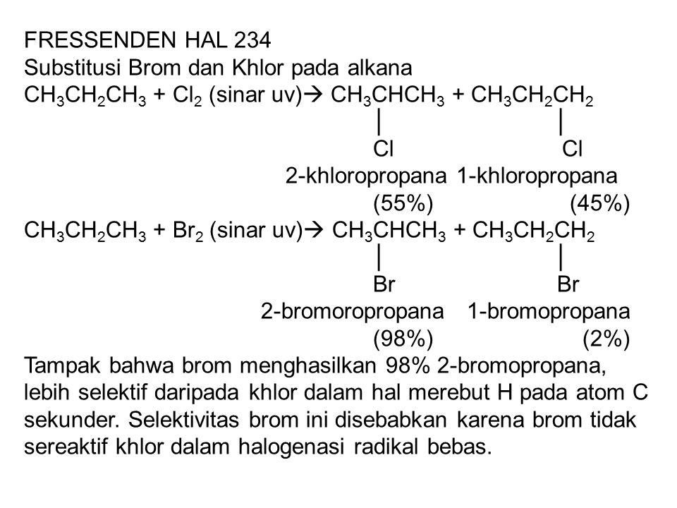FRESSENDEN HAL 234 Substitusi Brom dan Khlor pada alkana. CH3CH2CH3 + Cl2 (sinar uv) CH3CHCH3 + CH3CH2CH2.