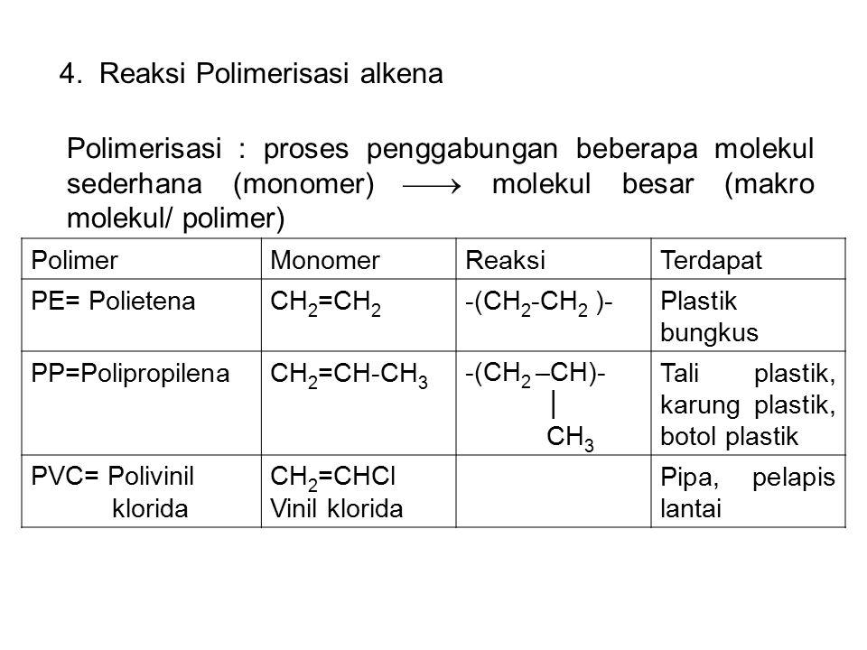 4. Reaksi Polimerisasi alkena