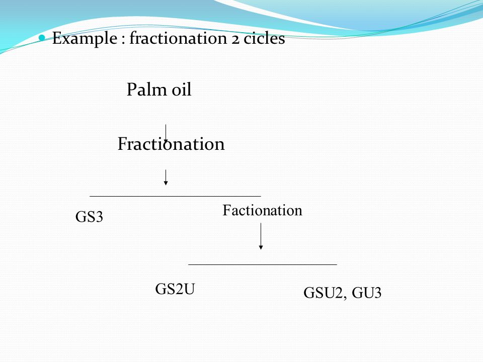 Palm oil Fractionation Example : fractionation 2 cicles Factionation