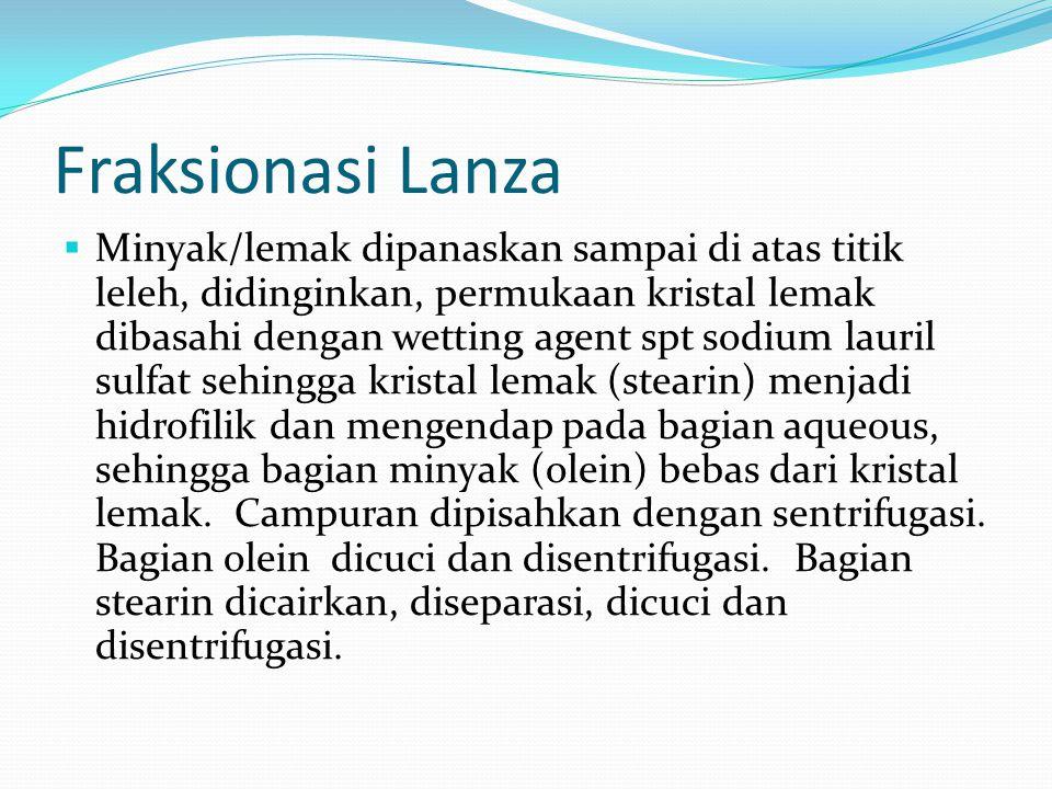 Fraksionasi Lanza