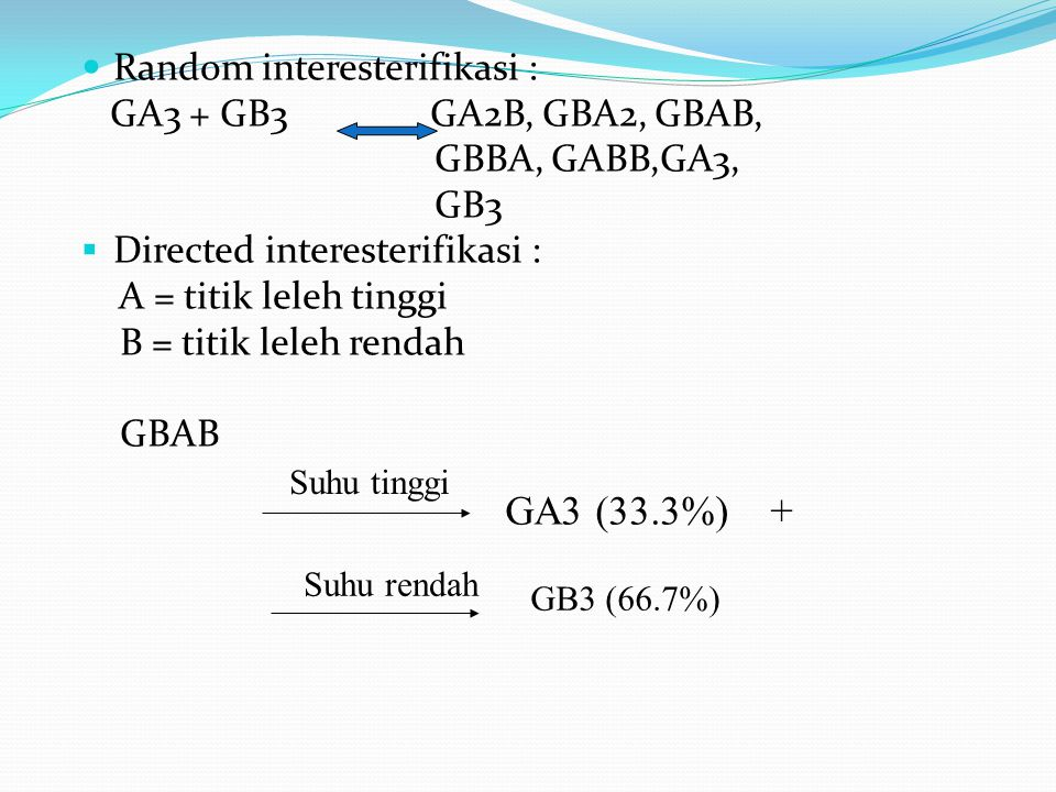 GA3 (33.3%) + Random interesterifikasi : GA3 + GB3 GA2B, GBA2, GBAB,