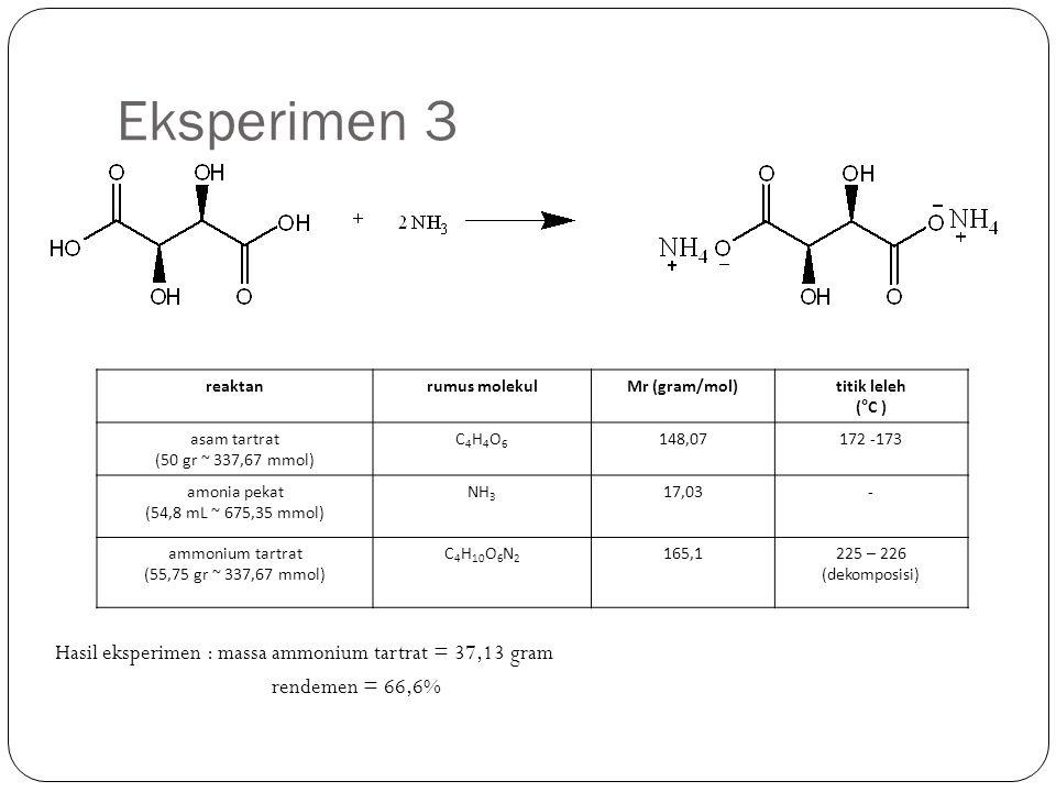 Eksperimen 3 Hasil eksperimen : massa ammonium tartrat = 37,13 gram