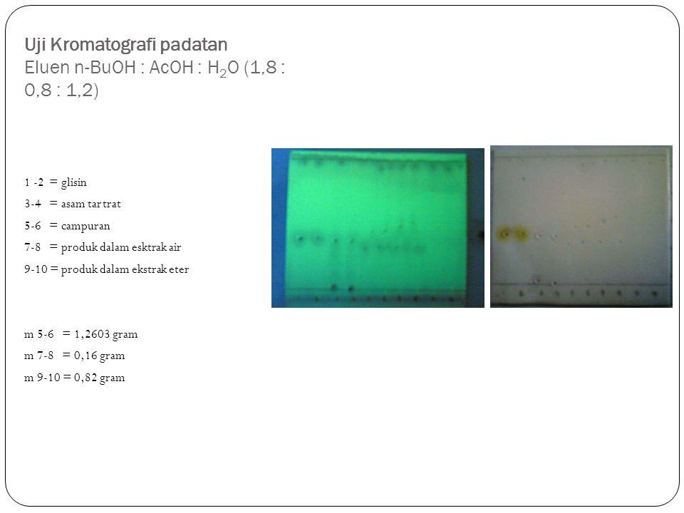 Uji Kromatografi padatan Eluen n-BuOH : AcOH : H2O (1,8 : 0,8 : 1,2)