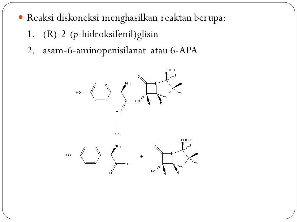 Reaksi diskoneksi menghasilkan reaktan berupa: