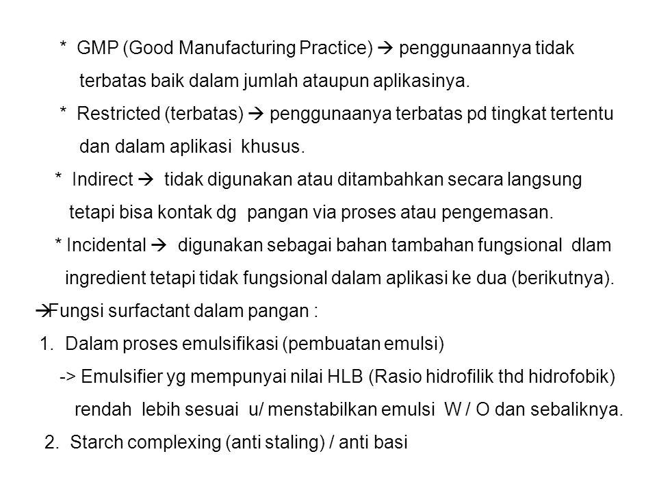 * GMP (Good Manufacturing Practice)  penggunaannya tidak