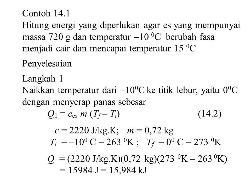 Contoh 14.1
