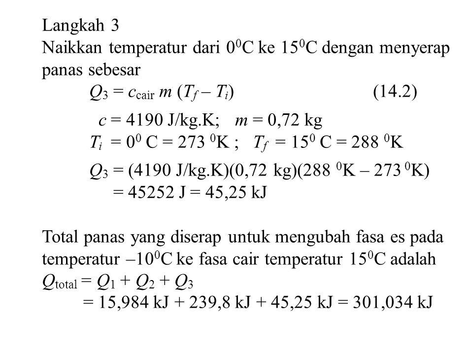 Langkah 3 Naikkan temperatur dari 00C ke 150C dengan menyerap panas sebesar. Q3 = ccair m (Tf – Ti) (14.2)