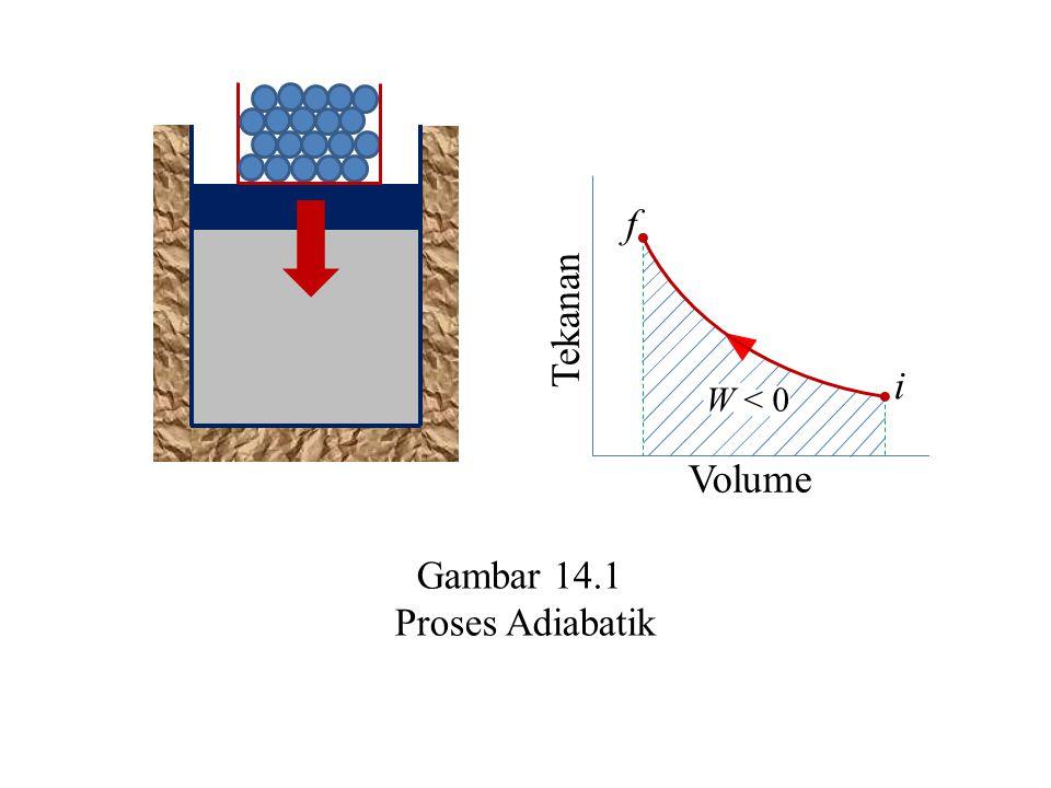 W < 0 Tekanan Volume i f Gambar 14.1 Proses Adiabatik