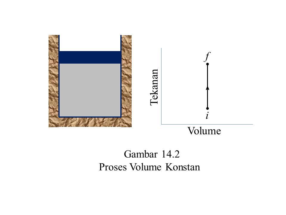 f Tekanan i Volume Gambar 14.2 Proses Volume Konstan