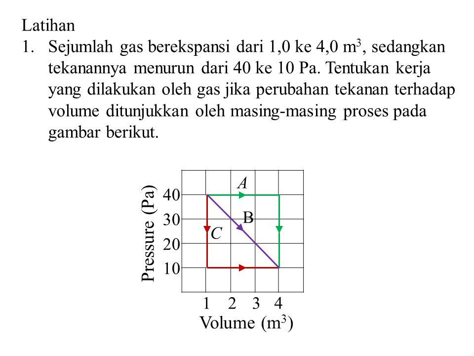 Pressure (Pa) Volume (m3) Latihan