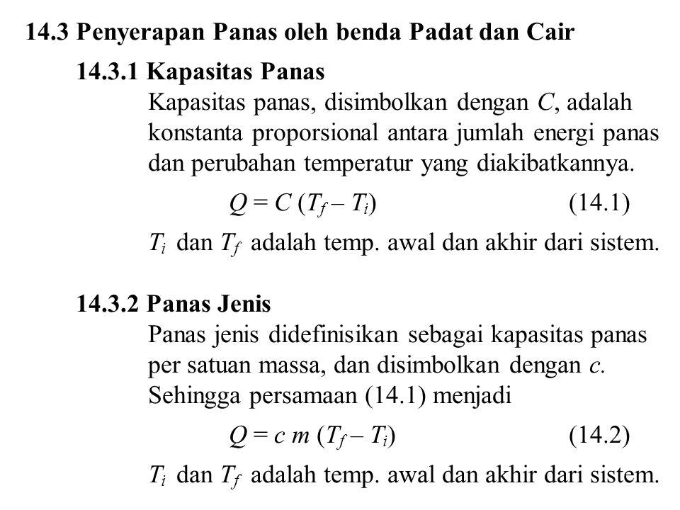 14.3 Penyerapan Panas oleh benda Padat dan Cair