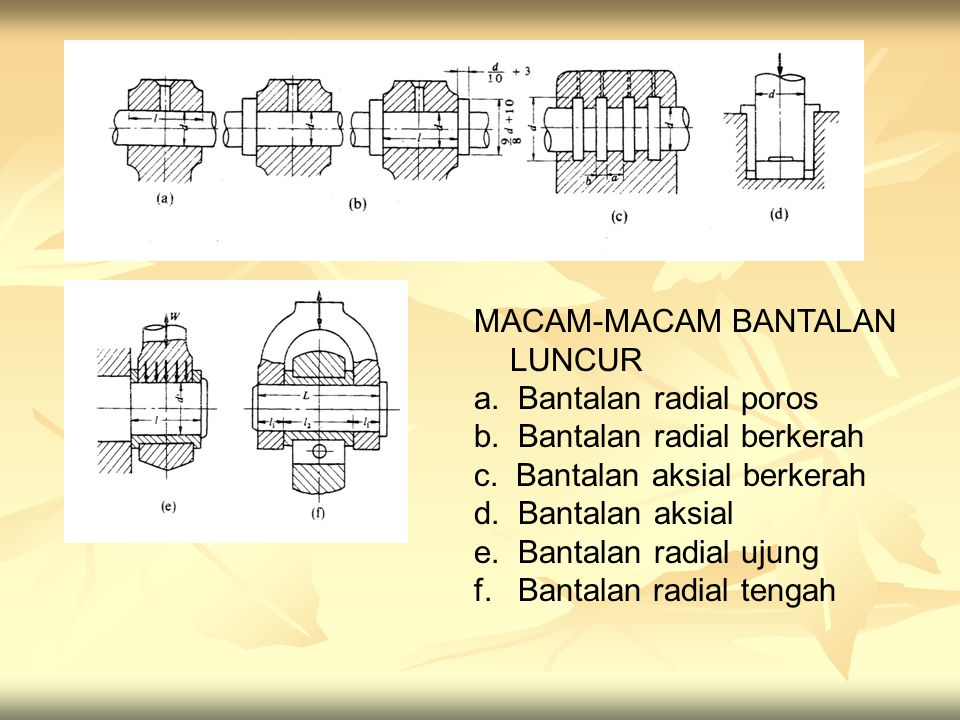 MACAM-MACAM BANTALAN LUNCUR