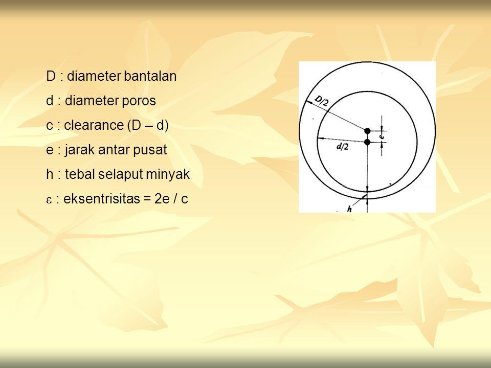 D : diameter bantalan d : diameter poros. c : clearance (D – d) e : jarak antar pusat. h : tebal selaput minyak.