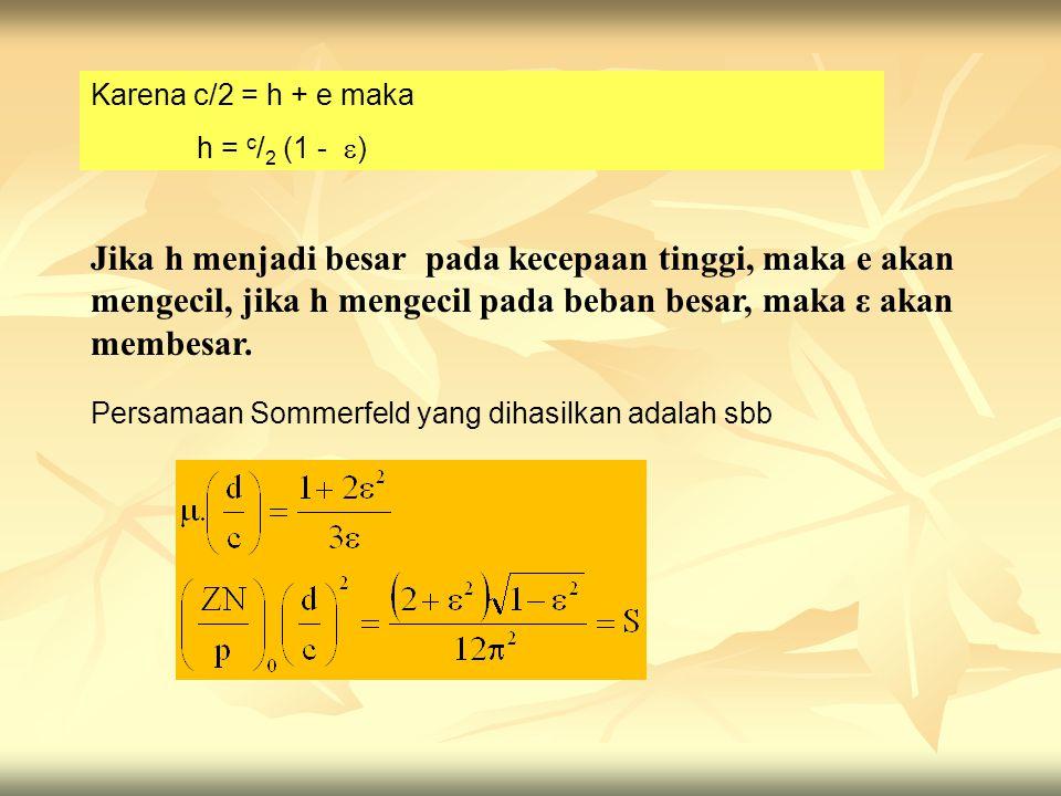 Karena c/2 = h + e maka h = c/2 (1 - )