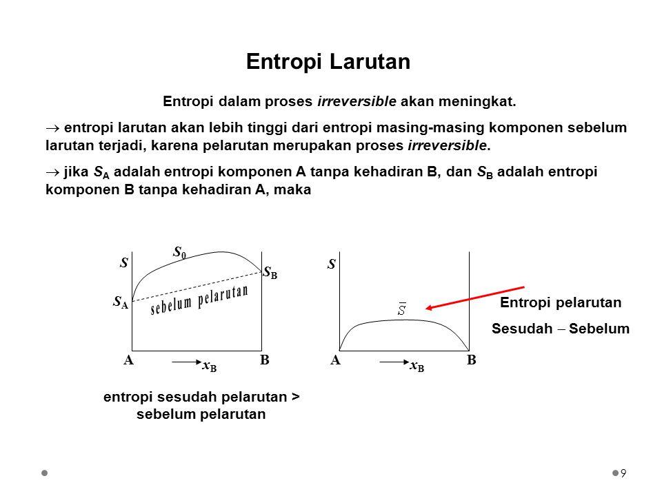 Entropi Larutan Entropi dalam proses irreversible akan meningkat.