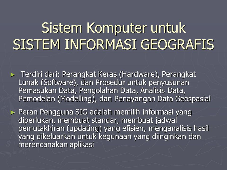 Sistem Komputer untuk SISTEM INFORMASI GEOGRAFIS