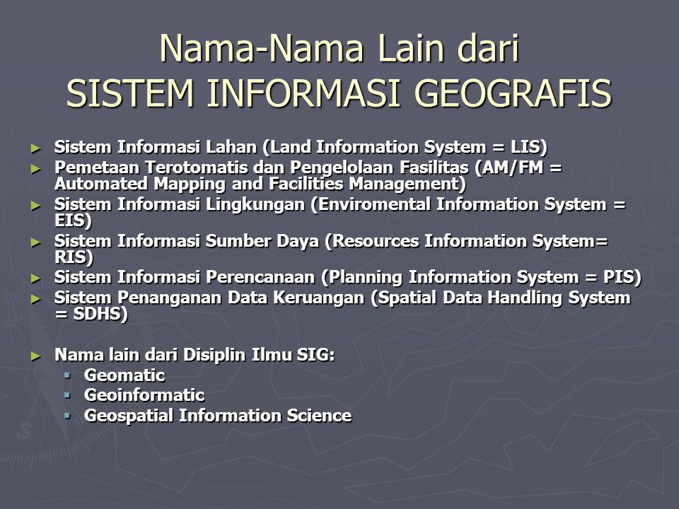 Nama-Nama Lain dari SISTEM INFORMASI GEOGRAFIS