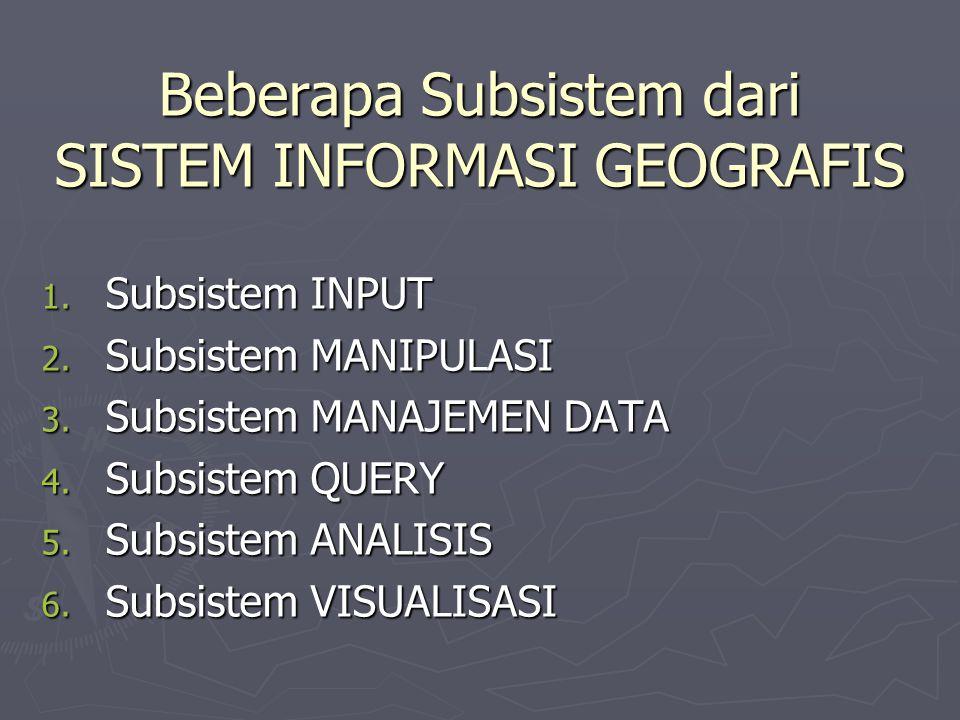 Beberapa Subsistem dari SISTEM INFORMASI GEOGRAFIS