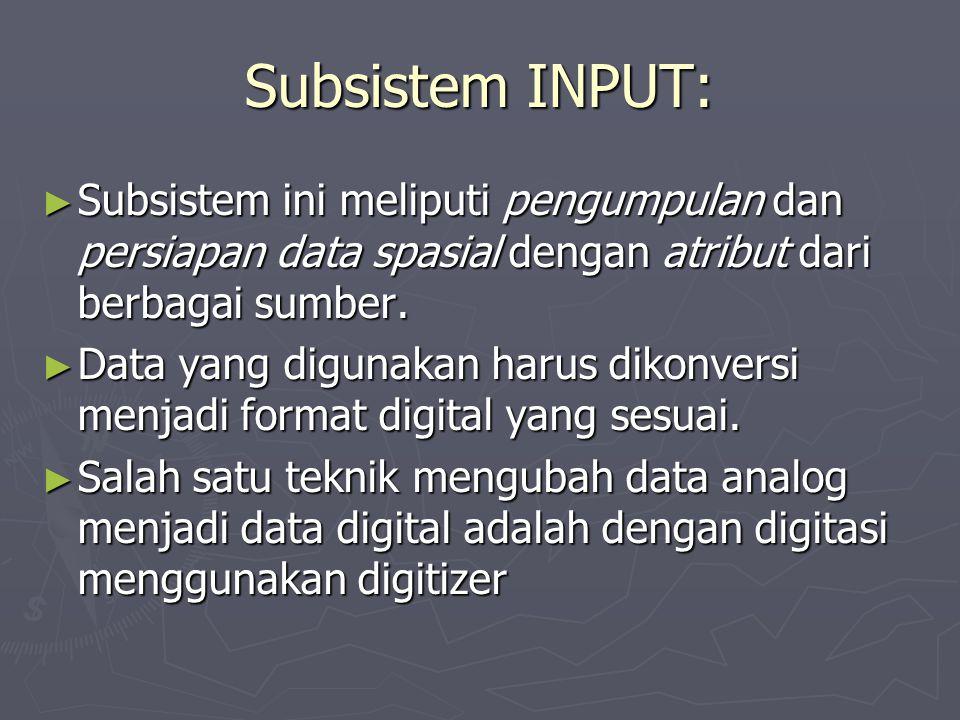 Subsistem INPUT: Subsistem ini meliputi pengumpulan dan persiapan data spasial dengan atribut dari berbagai sumber.