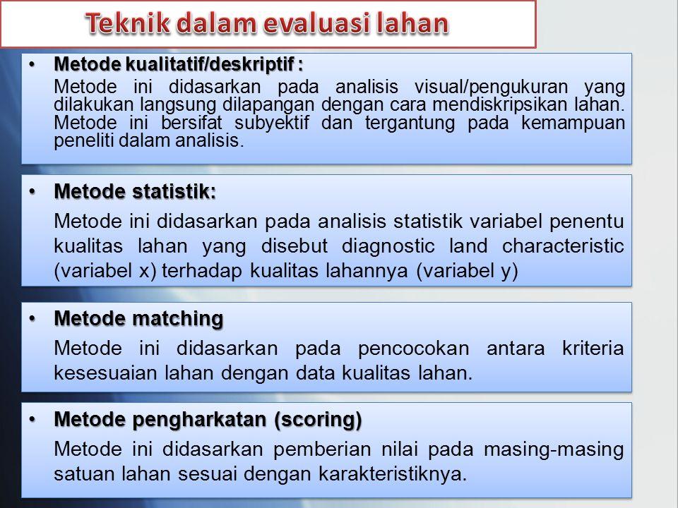 Teknik dalam evaluasi lahan