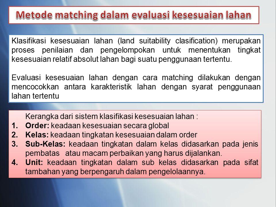 Metode matching dalam evaluasi kesesuaian lahan