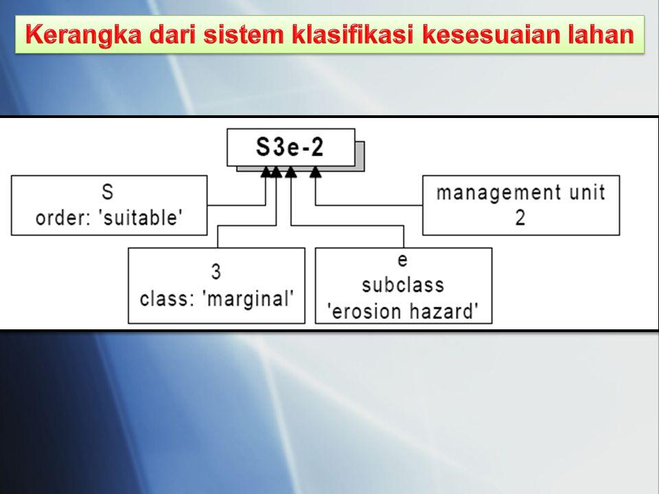 Kerangka dari sistem klasifikasi kesesuaian lahan