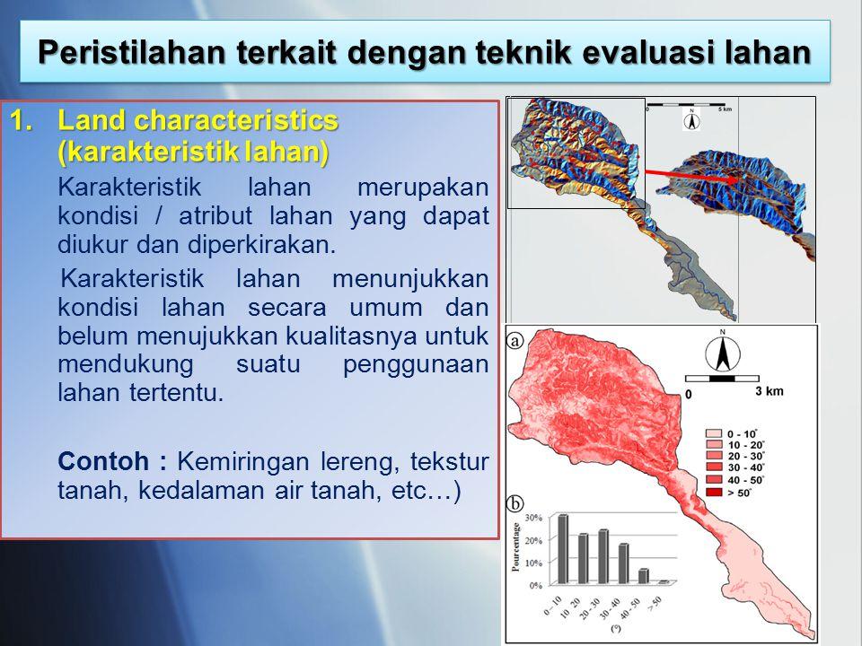 Peristilahan terkait dengan teknik evaluasi lahan