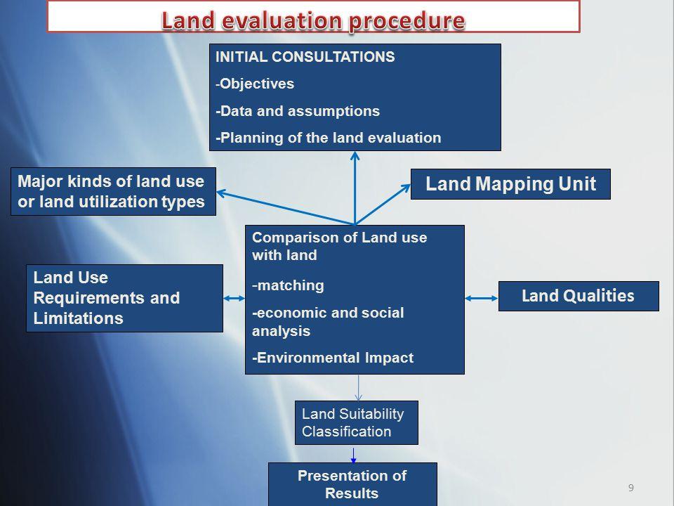 Land evaluation procedure Presentation of Results