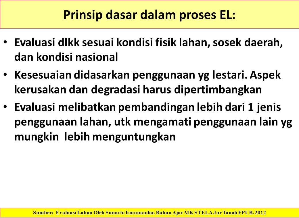 Prinsip dasar dalam proses EL: