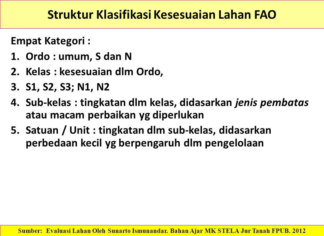 Struktur Klasifikasi Kesesuaian Lahan FAO