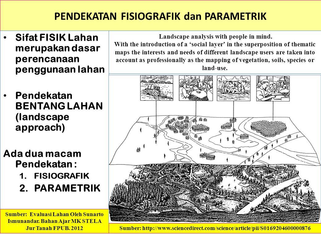 PENDEKATAN FISIOGRAFIK dan PARAMETRIK