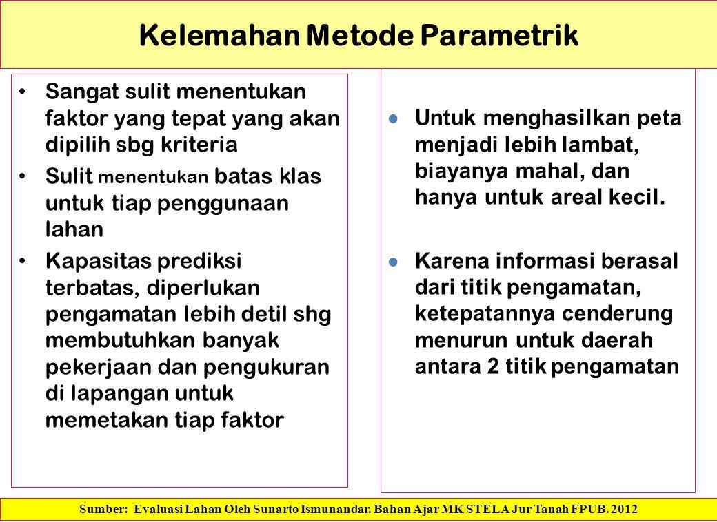 Kelemahan Metode Parametrik