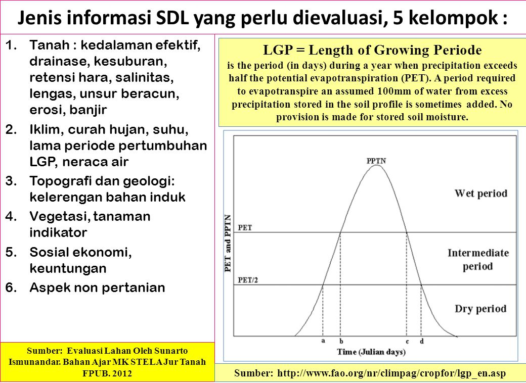 Jenis informasi SDL yang perlu dievaluasi, 5 kelompok :