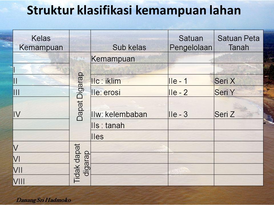 Struktur klasifikasi kemampuan lahan