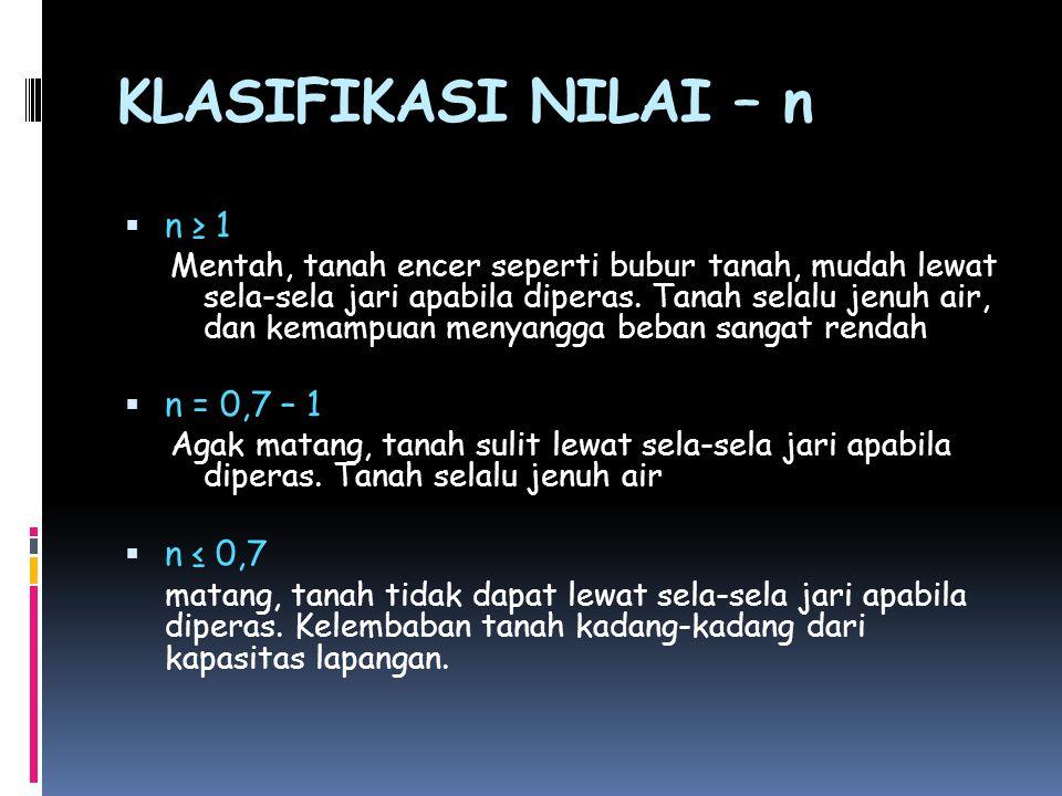 KLASIFIKASI NILAI – n n ≥ 1 n = 0,7 – 1 n ≤ 0,7