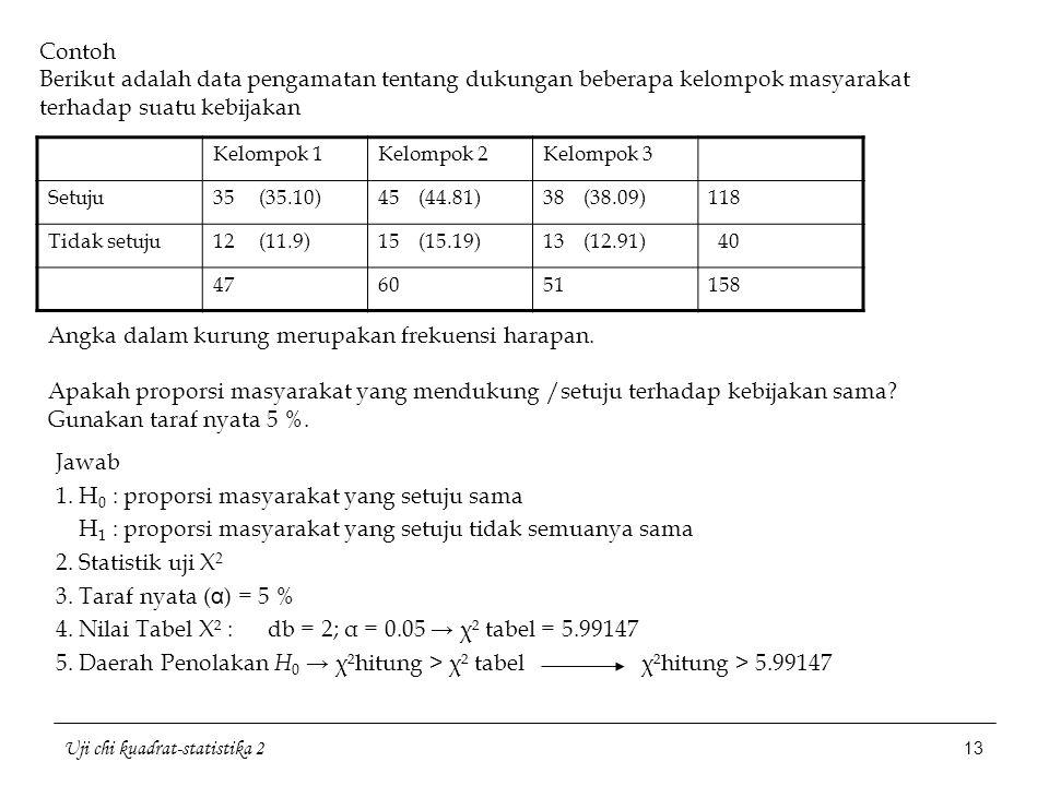 1. H0 : proporsi masyarakat yang setuju sama