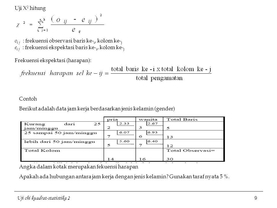 Uji X2 hitung oi j : frekuensi observasi baris ke-i, kolom ke-j. ei j : frekuensi ekspektasi baris ke-i, kolom ke-j.