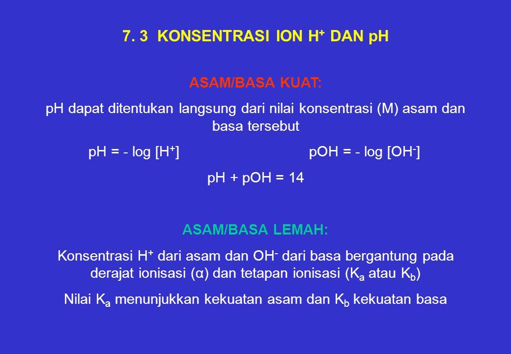 7. 3 KONSENTRASI ION H+ DAN pH