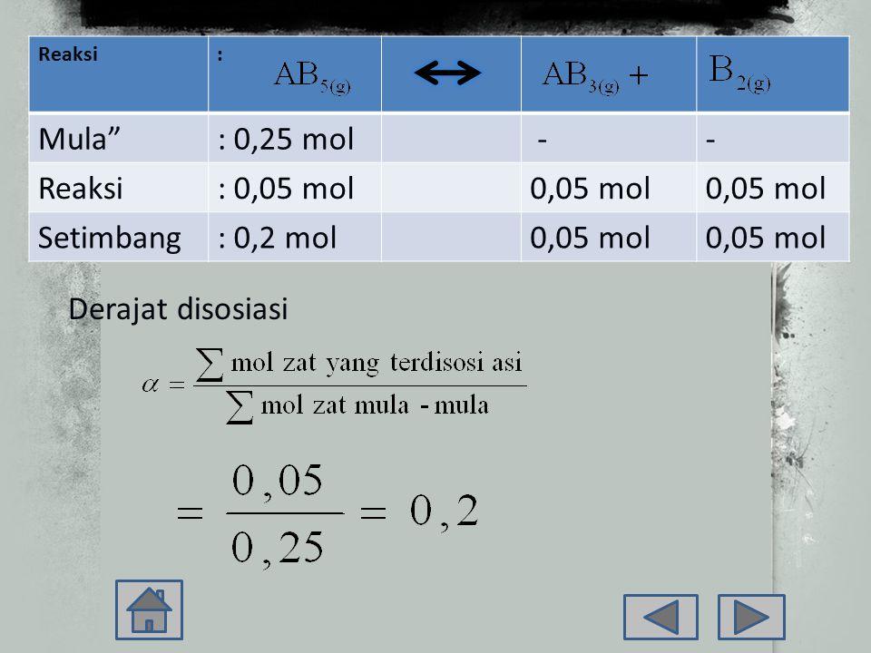Mula : 0,25 mol - : 0,05 mol 0,05 mol Setimbang : 0,2 mol