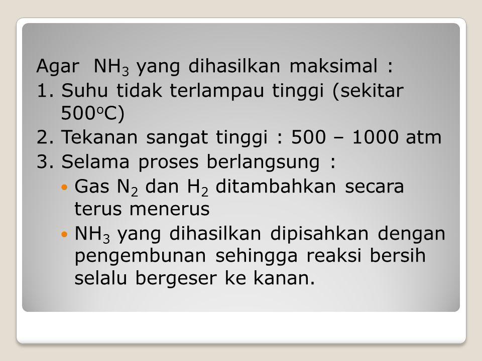 Agar NH3 yang dihasilkan maksimal :