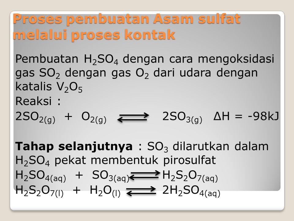 Proses pembuatan Asam sulfat melalui proses kontak