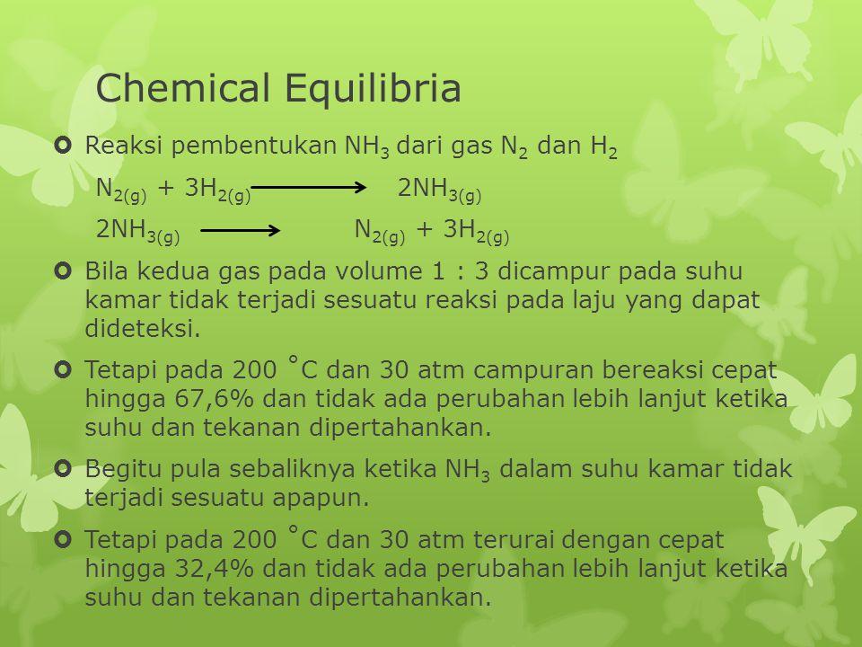 Chemical Equilibria Reaksi pembentukan NH3 dari gas N2 dan H2