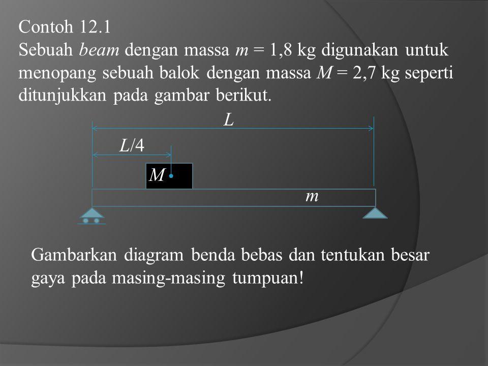Contoh 12.1