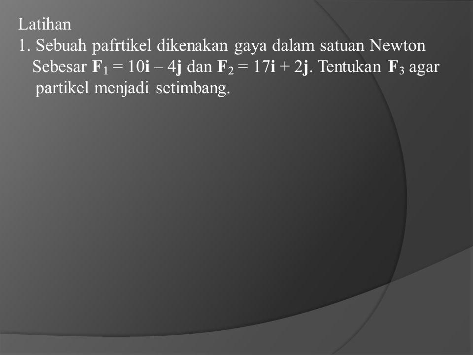 Latihan 1. Sebuah pafrtikel dikenakan gaya dalam satuan Newton.